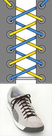 шнуровка кед